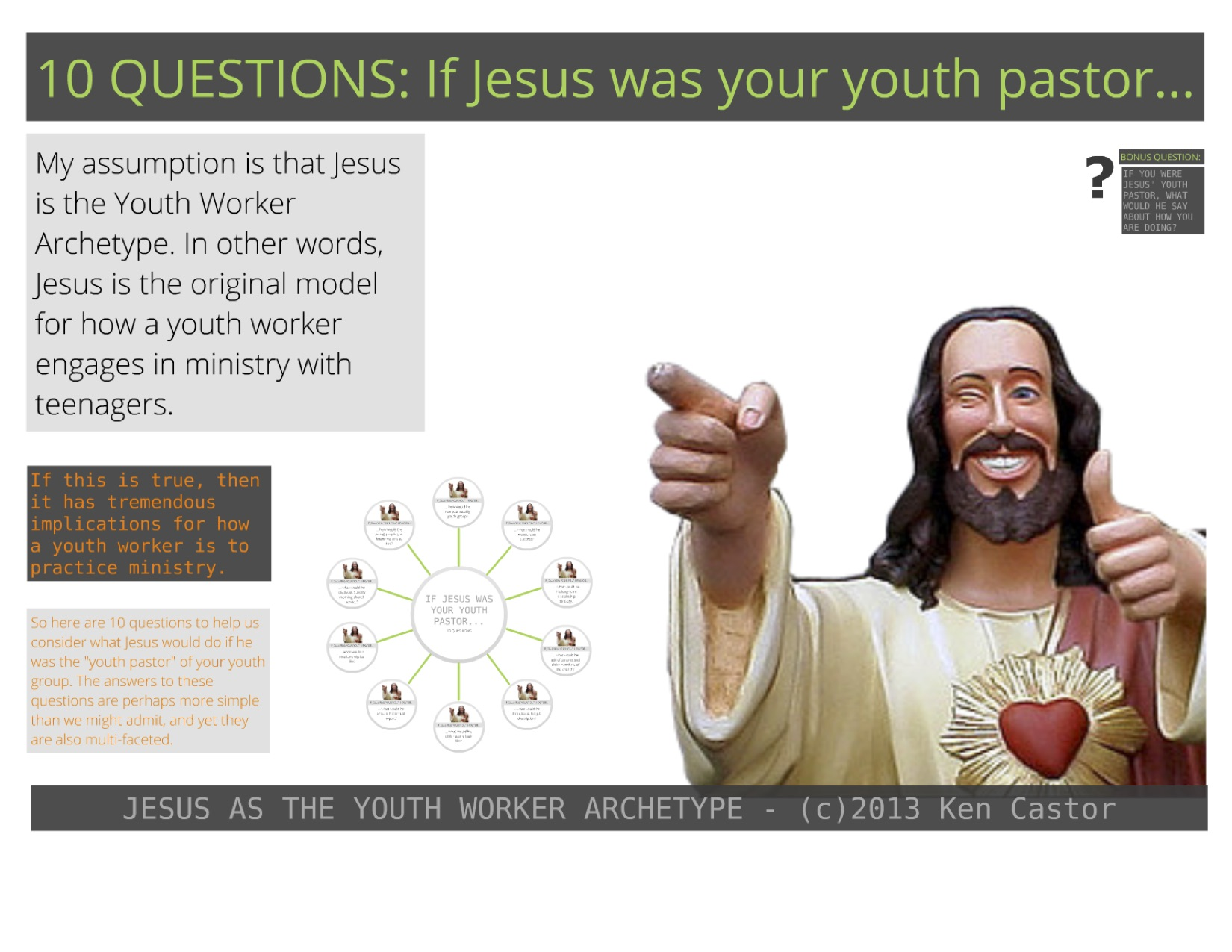 If Jesus was Your Youth Pastor…
